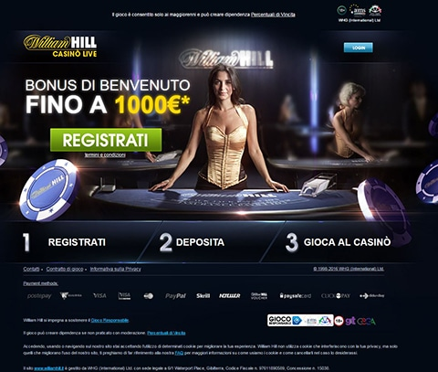 La recensione di William Hill